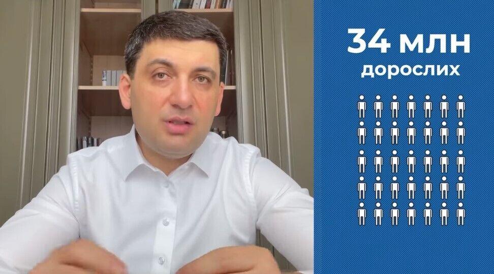 Гройсман озвучив вимоги до уряду щодо вакцинації українців