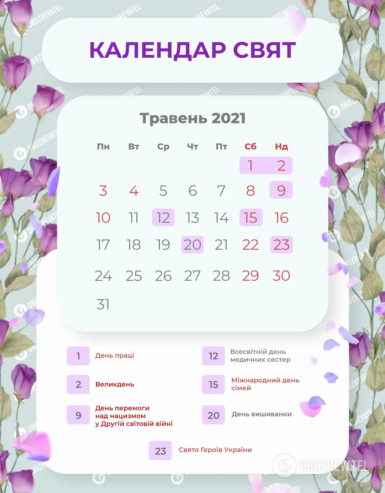 На Великдень і День праці в Україні буде чотири вихідні