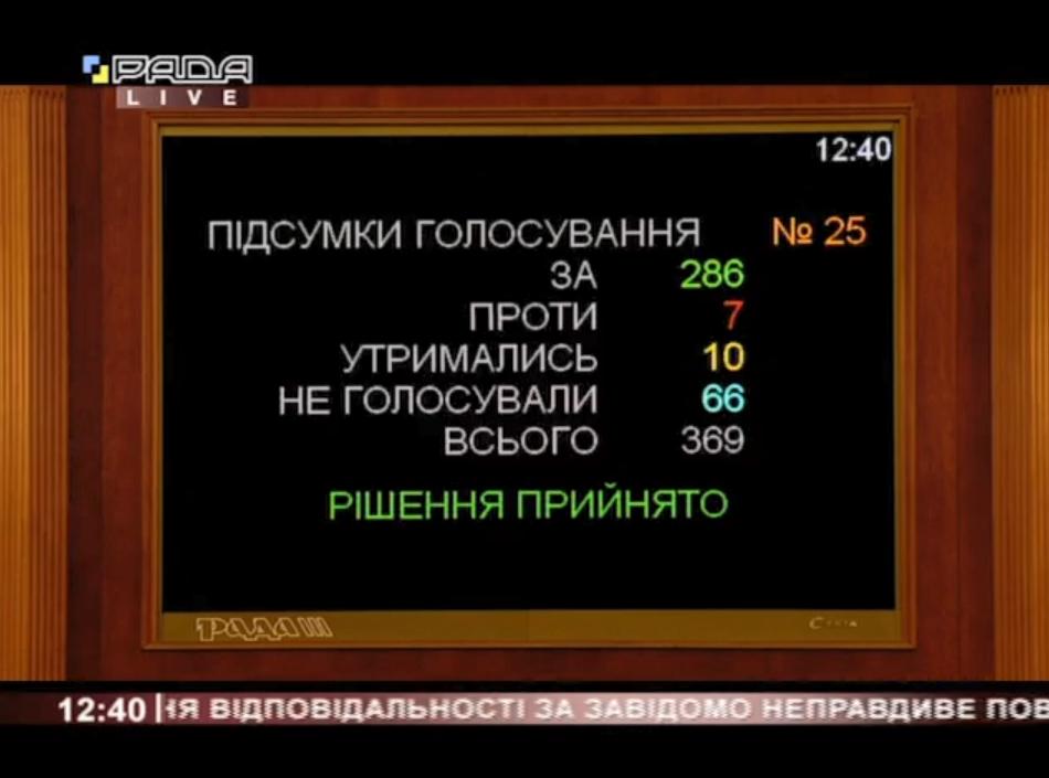 Голосование за законопроект № 3911.