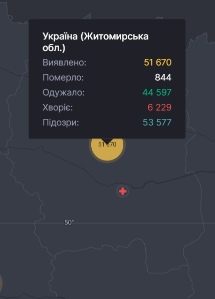 Коронавирус в Житомирской области. Статистика.