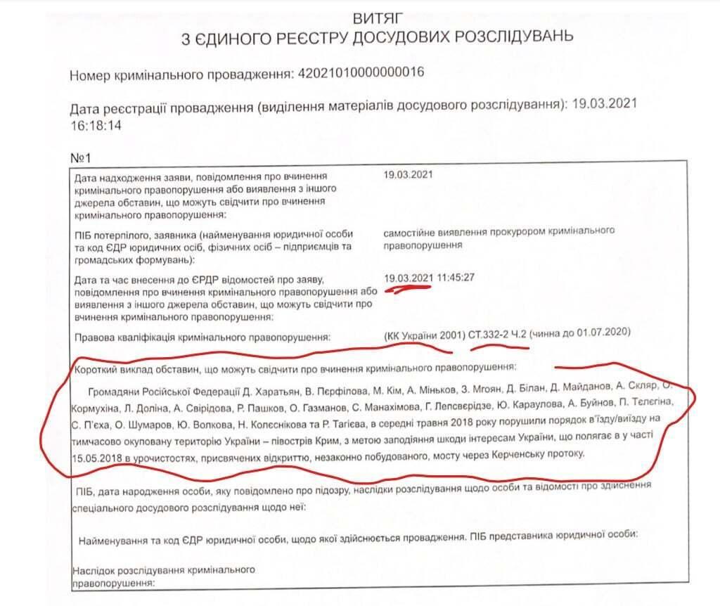 Прокуратура АРК відкрила кримінальне провадження щодо 23 російських артистів