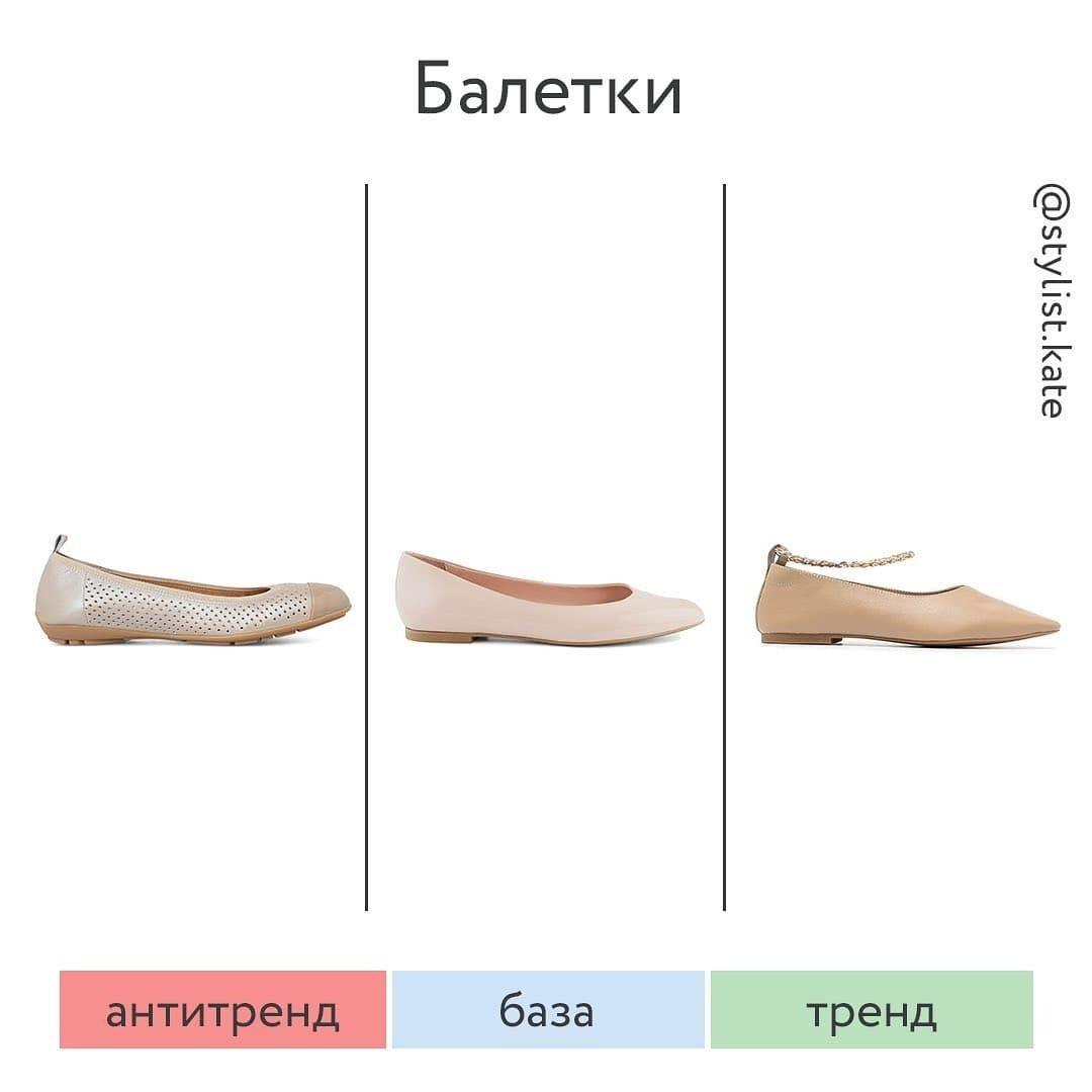 Какие балетки носить этой весной.