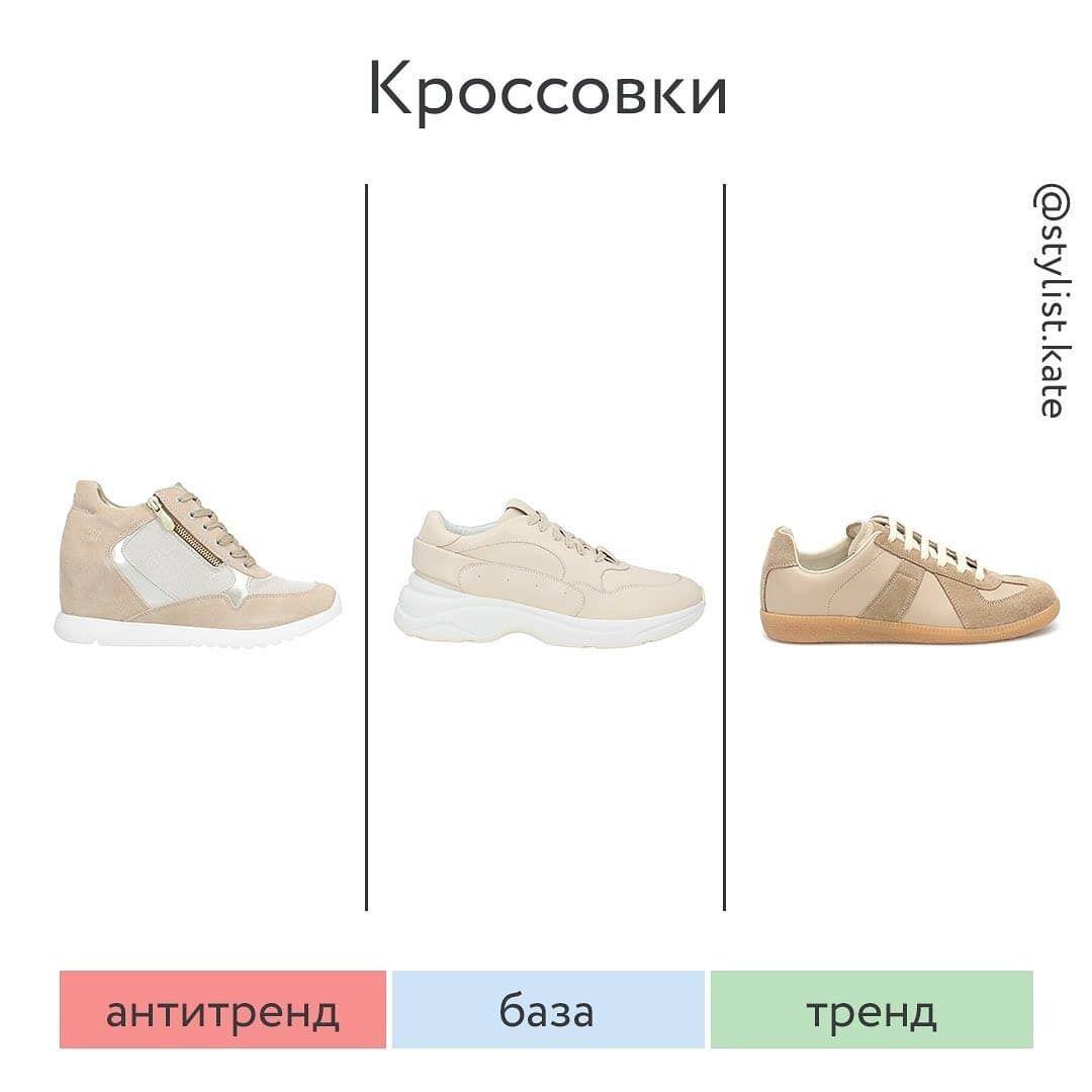 Какие кроссовки носить этой весной.