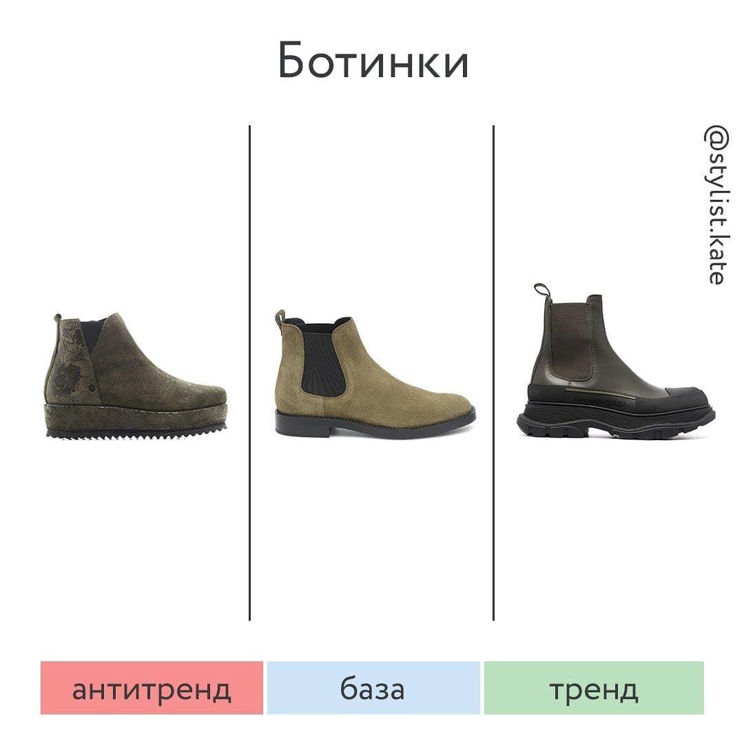 Какие ботинки носить этой весной.