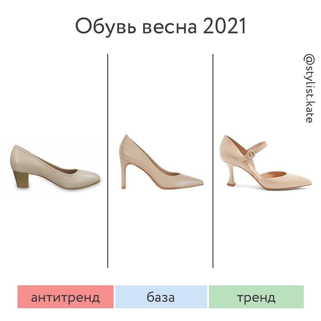 Какие туфли носить этой весной.