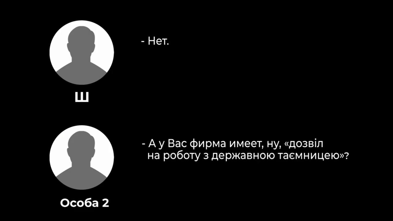 Фрагмент расшифровки телефонного разговора