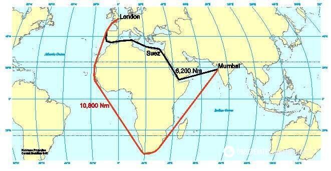 Маршрут в обхід Суецького каналу