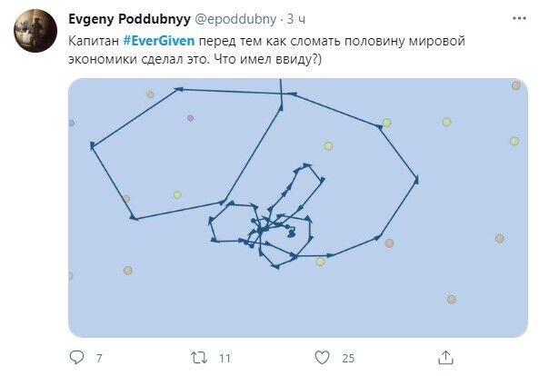 Судно описало неоднозначную фигуру в Красном море.