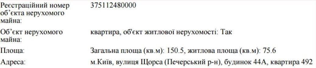 Судья КСУ, которого уволил Зеленский, получил от государства огромную квартиру в центре Киева: силовики готовят дело