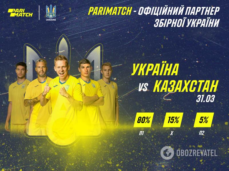 Прогноз на матч Україна – Казахстан.