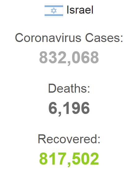 Статистика COVID-19 на 29 березня