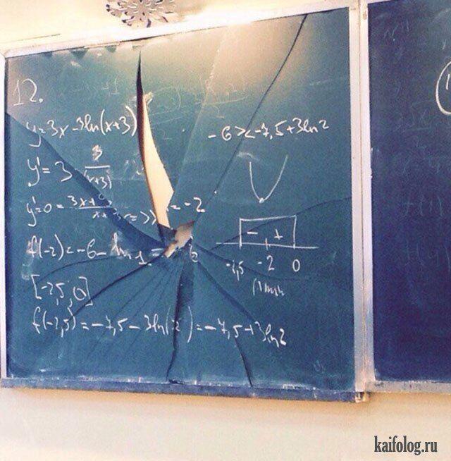 Дробові рівняння виявилися не під силу учням старших класів