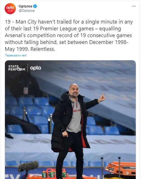 """Сити"" ни разу не уступал в счете в последних 19 матчах"