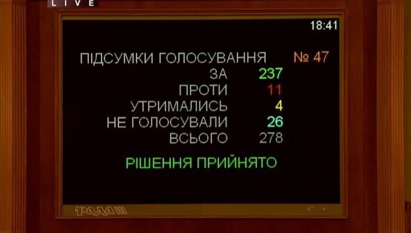 У Раді засудили протестну акцію під ОПУ
