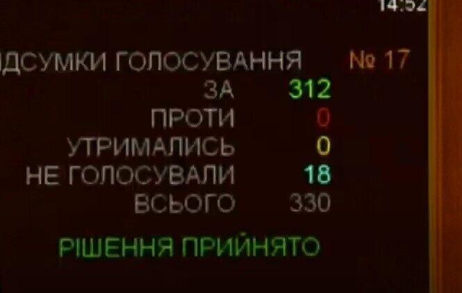 Українцям роздадуть гроші через карантин: в Раді підтримали ідею Зеленського