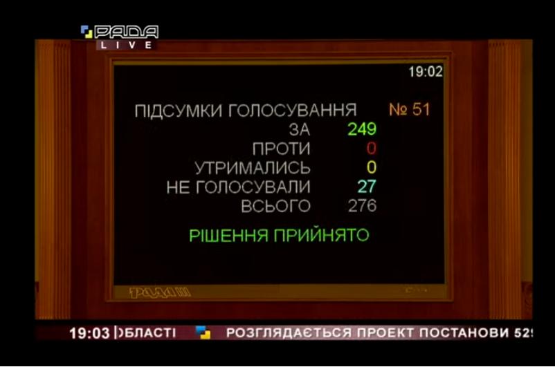 Нардепи більшістю голосів підтримали постанову №5292