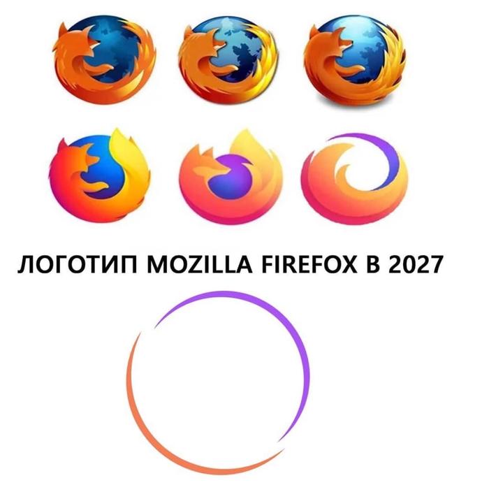 Мем про Mozilla Firefox