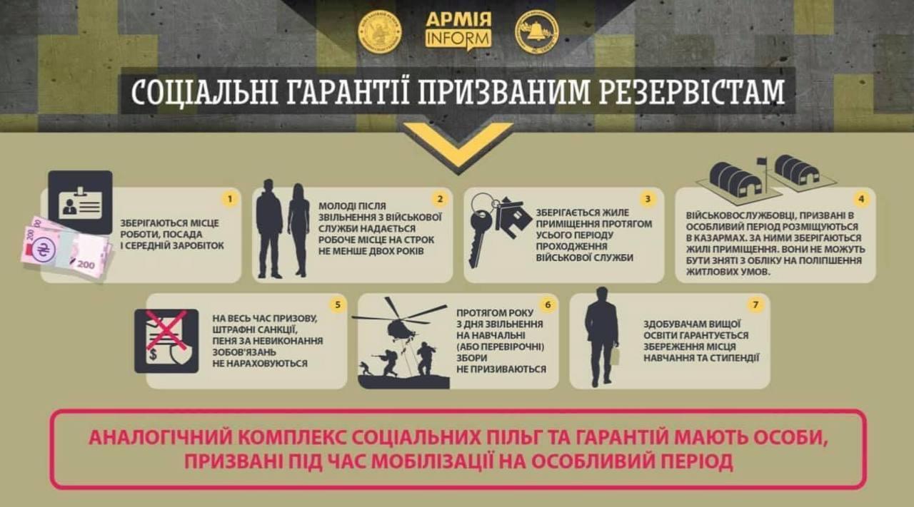 Нардепи ухвалили законопроєкт щодо резервістів.