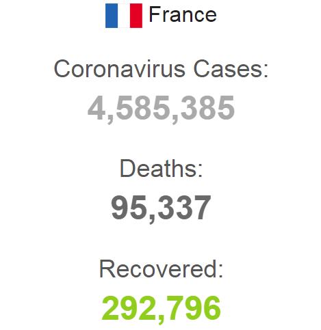 Статистика COVID-19 на 31 березня