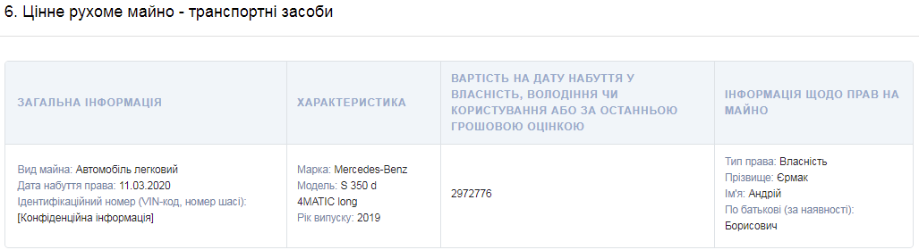 public.nazk.gov.ua