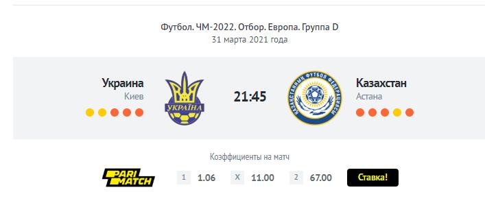 Прогноз букмекерів на матч Україна – Казахстан