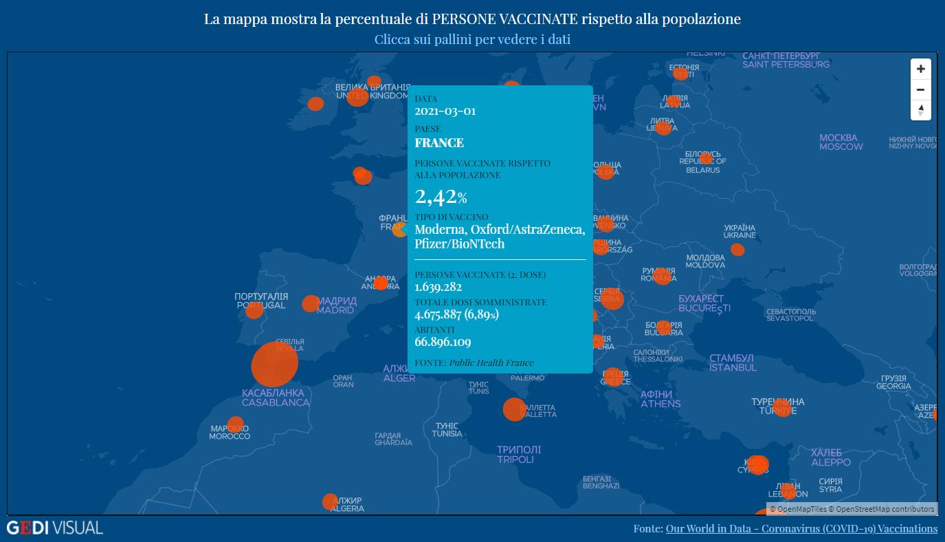 Во Франции ввели более 4 млн доз вакцины против COVID-19