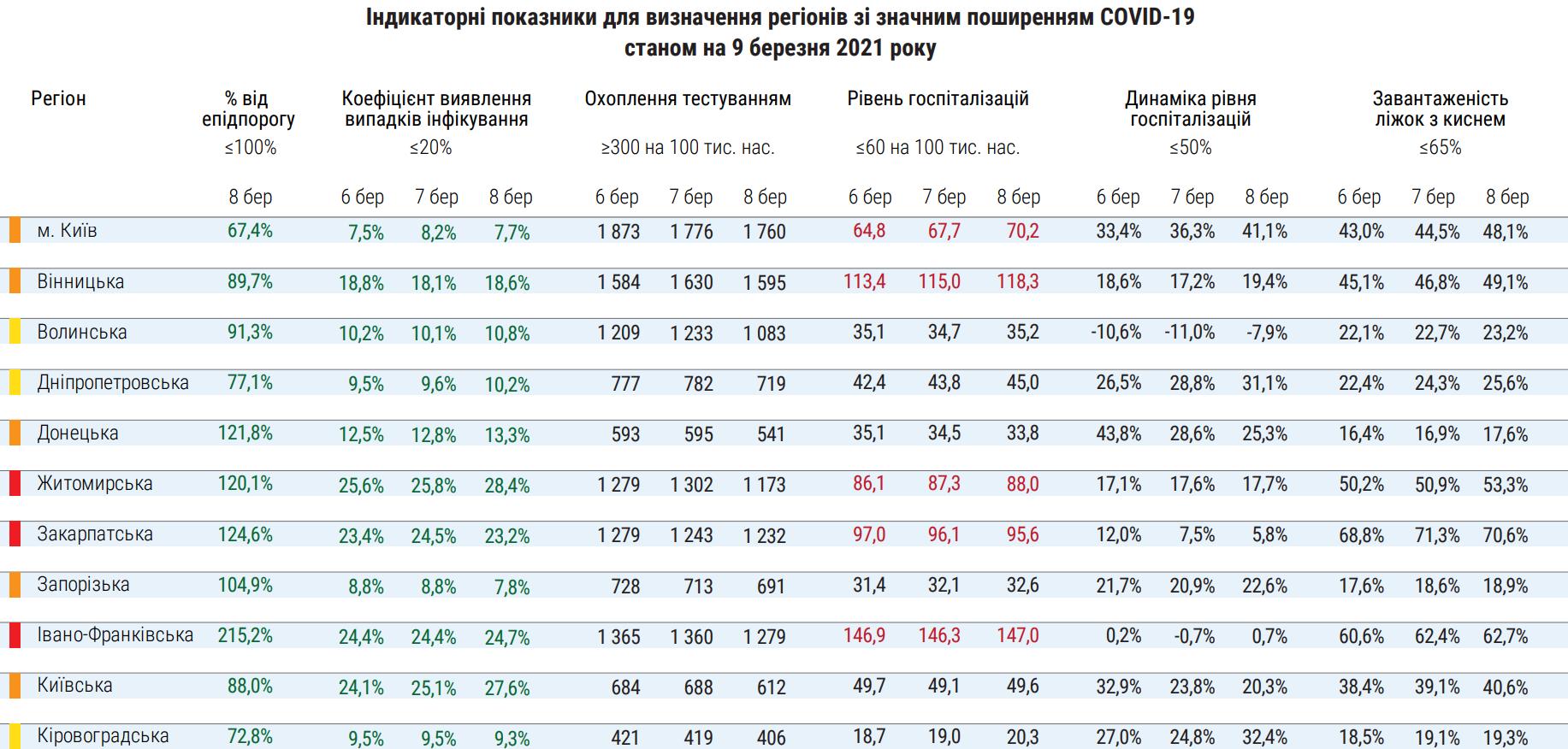 Карантинные зоны в Украине.