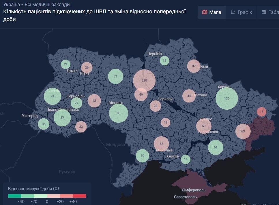 Количество пациентов, подключенных к ИВЛ