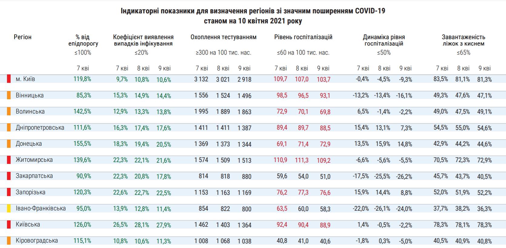 Зоны карантина в Украине