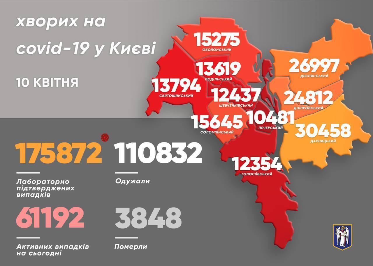 Распространение коронавируса в Киеве.