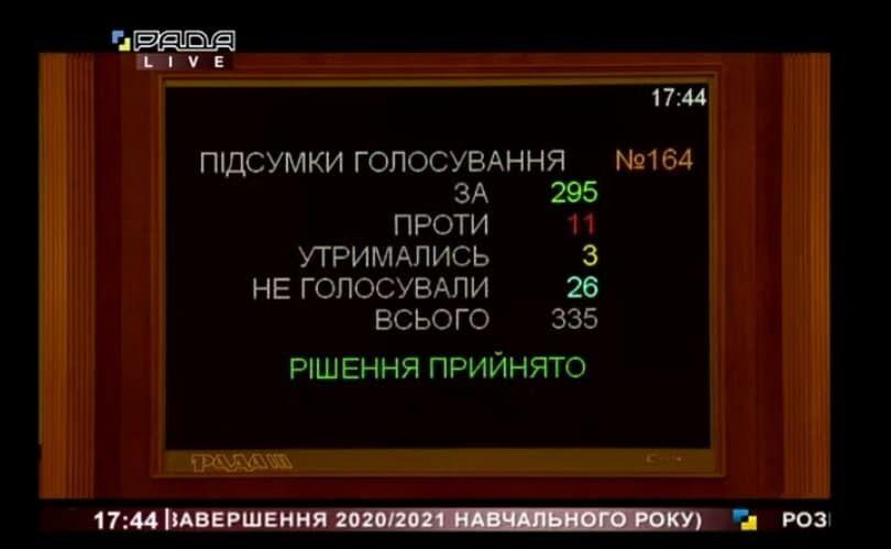 В Украине отменили обязательное ВНО для выпускников школ