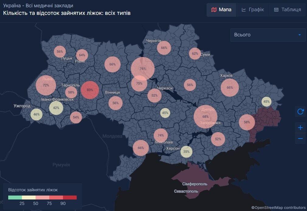 Процент занятых коек в больницах Украины