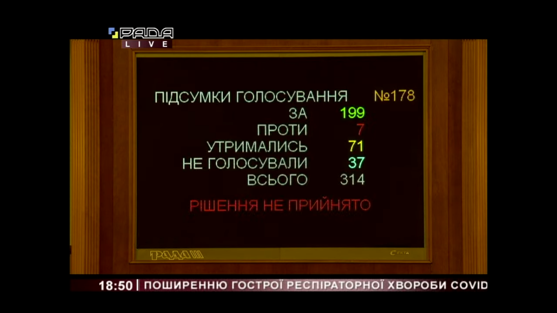 Голосование по принятию документа за основу