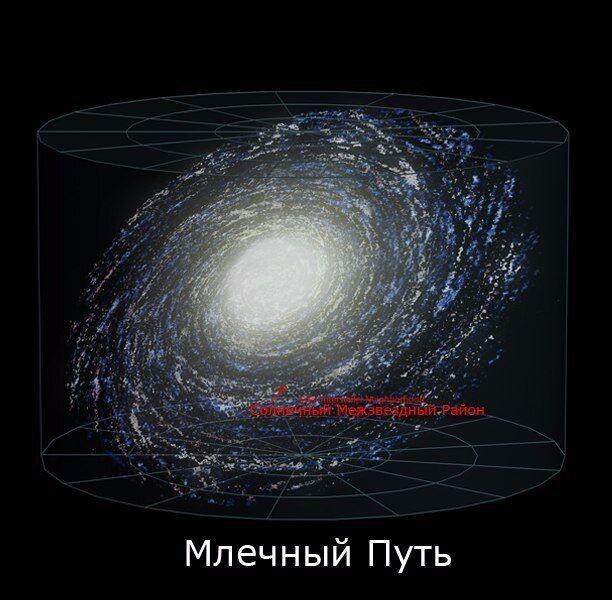 Чумацький шлях