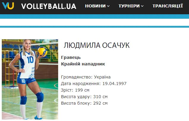 Профіль Людмили Осачук