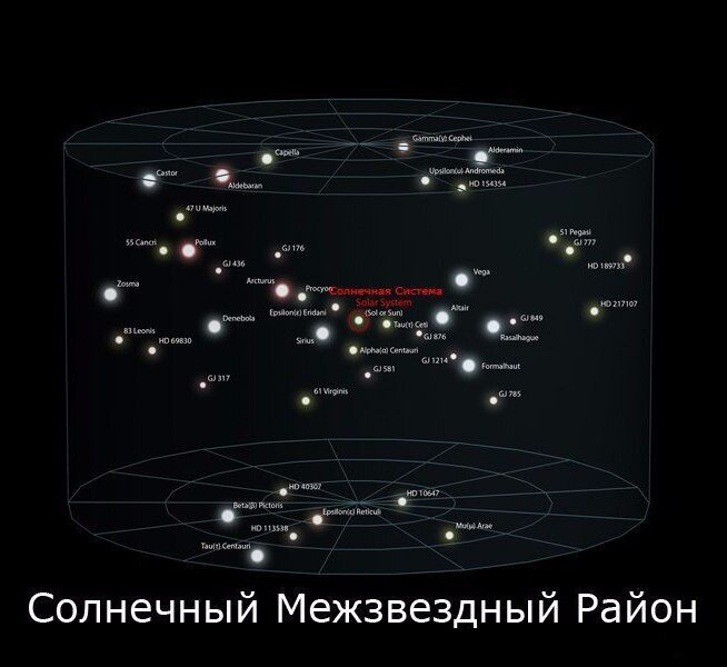 Сонячний міжзоряний район