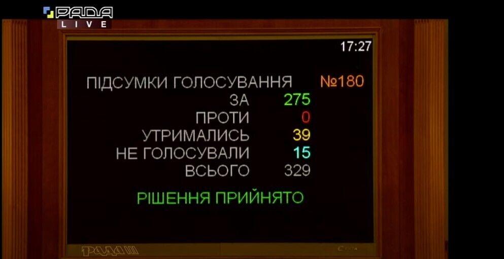 Новому міністерству в Україні дадуть майже 7 млрд грн