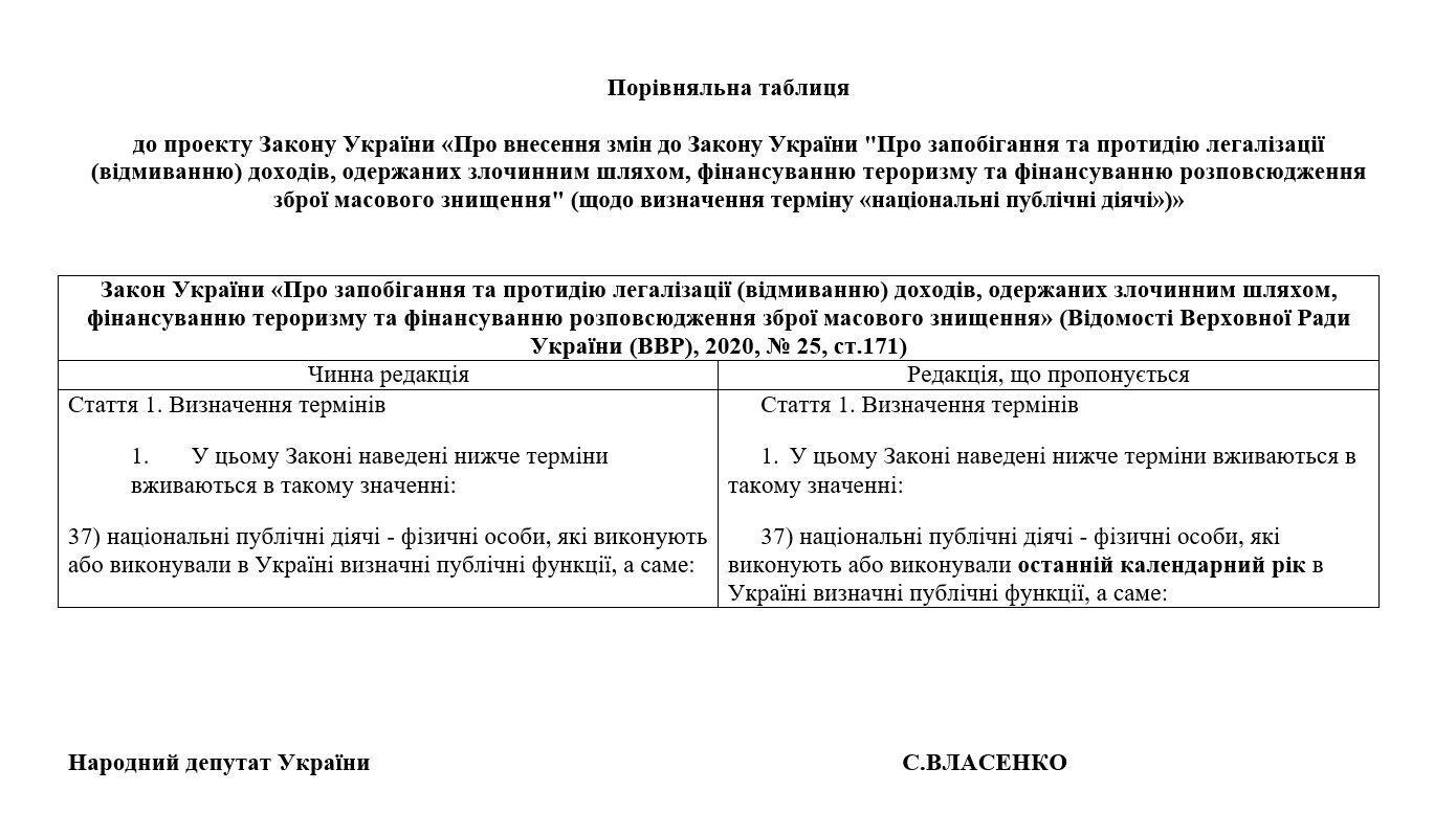 Банки зможуть по-новому перевіряти українців: комітет Ради підтримав законопроєкт