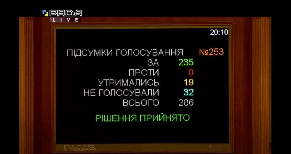 """""""Євробляхи"""" в Україні розмитнюватимуть за новими цінами: """"Слуги"""" ухвалили закон"""