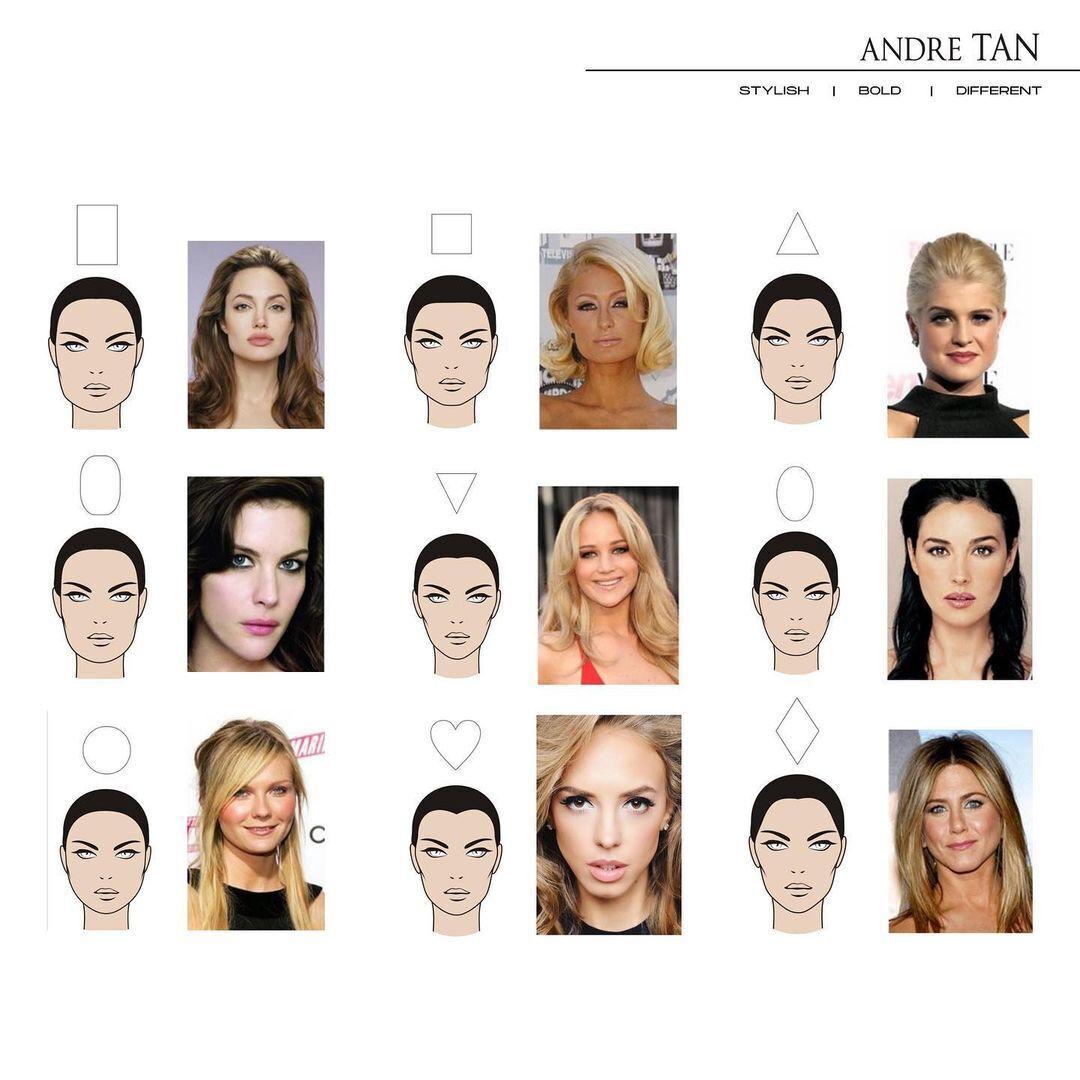 Сначала нужно определить тип лица, а затем уже подбирать очки