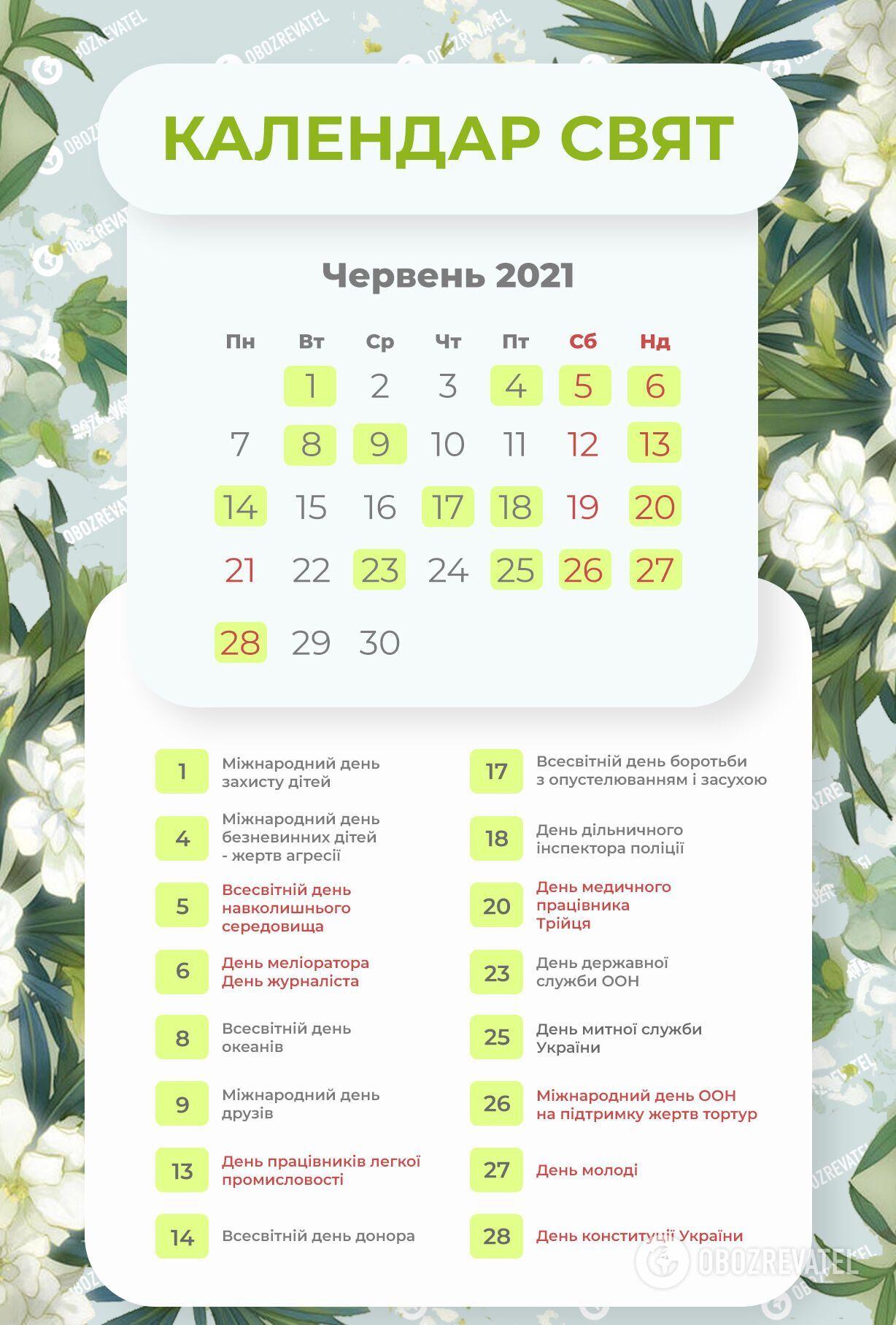 У червні 2021 року всього буде десять офіційних вихідних