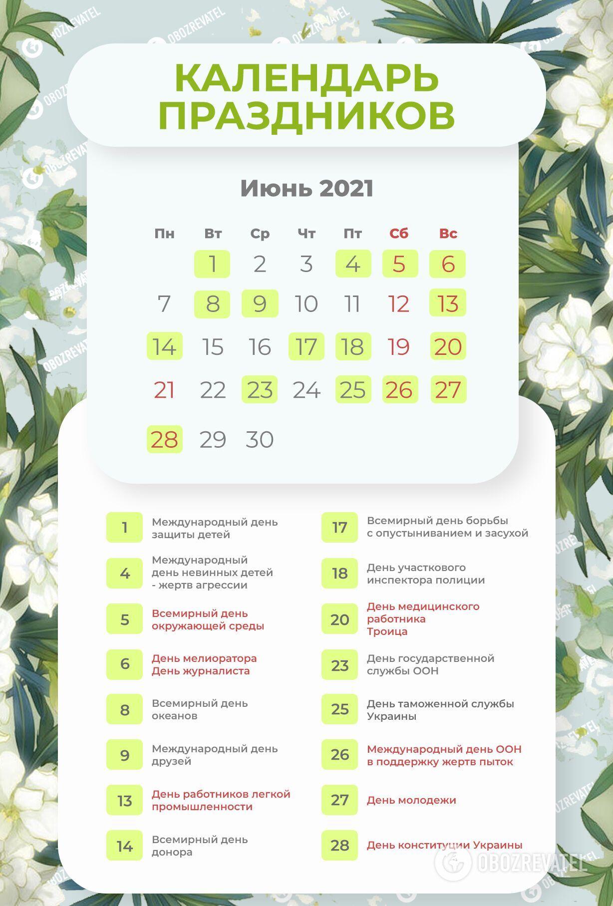 День Конституции Украины ежегодно отмечается 28 июня
