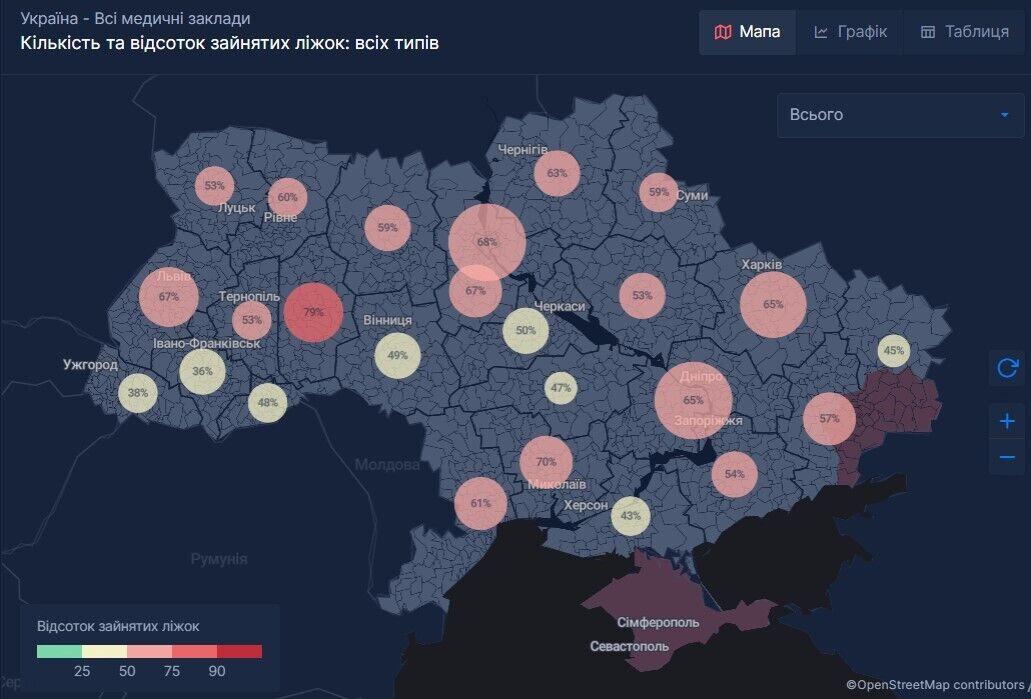 Відсоток зайнятих ліжок у лікарнях України