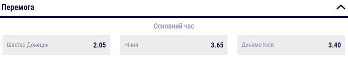 "Котирування на матч ""Шахтар"" - ""Динамо"""