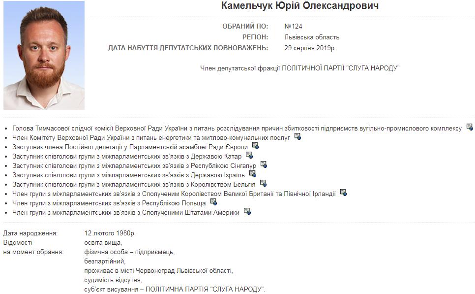 Данные о народном депутате на сайте Рады
