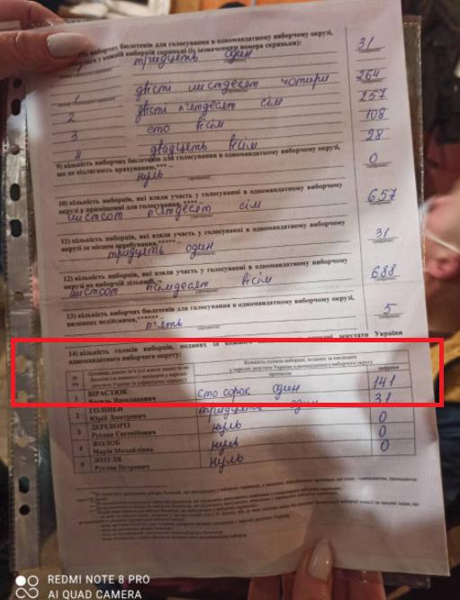 На двух участках в округе №87 довыборы в Раду признаны недействительными