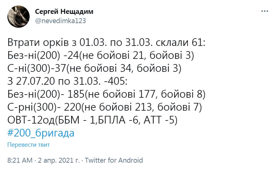 Втрати терористів на Донбасі у березні