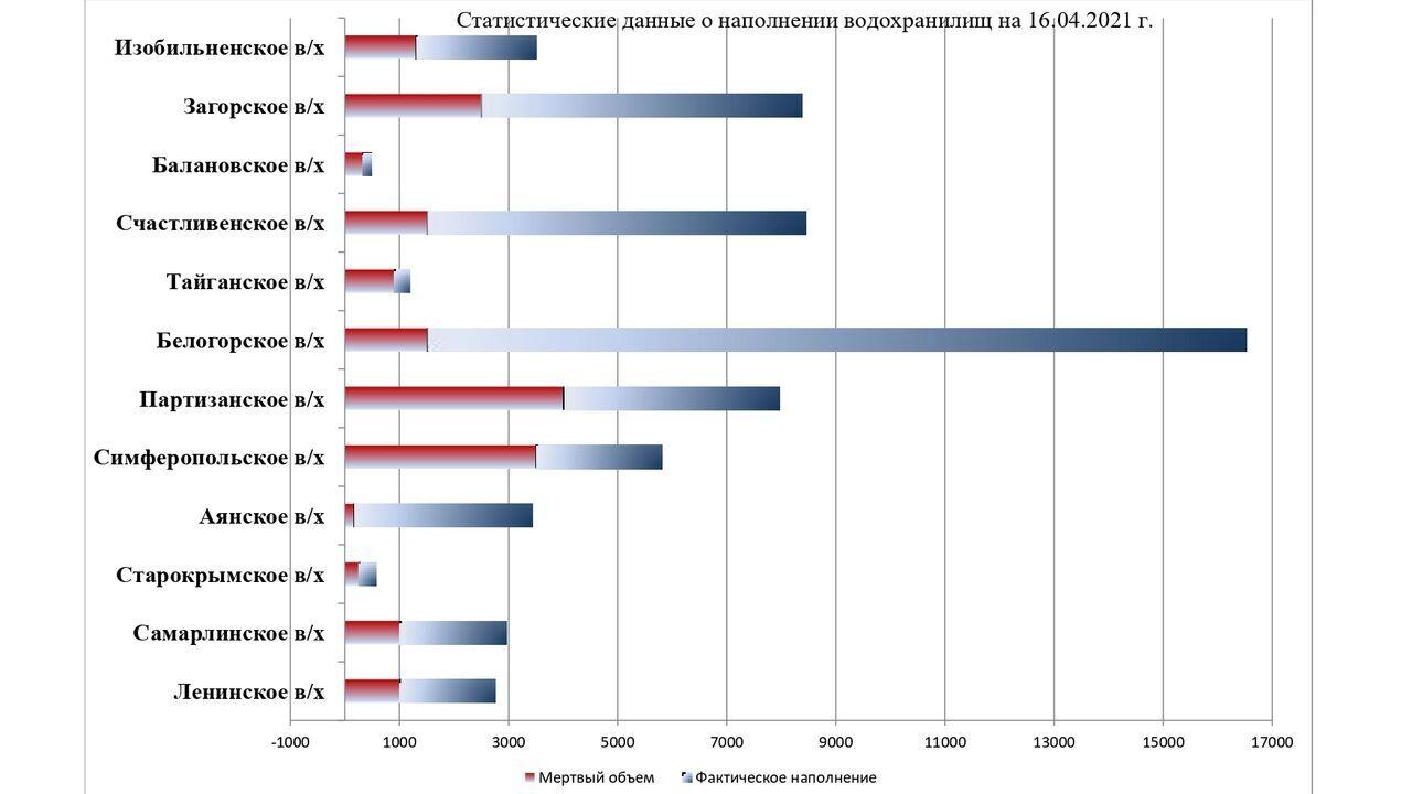 Новости Крымнаша. Россияне — это Путин, а Путин — это россияне!