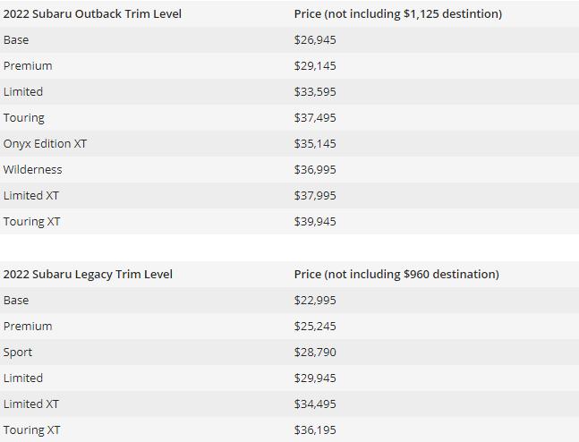 Таблиця цін на нові Outback та Legacy