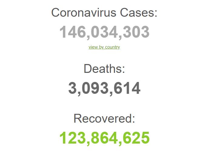 Пандемия коронавируса в мире.